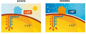 energia_geotermica_scabio_calore