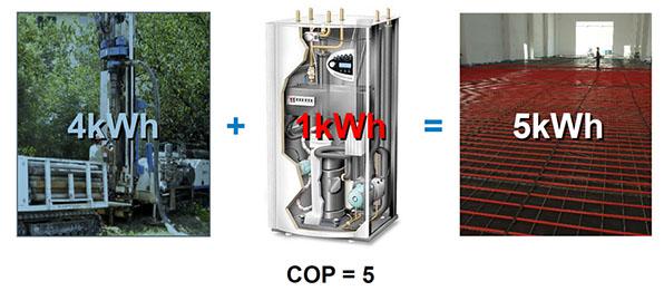 geotermico_infeverno_flusso_di_energia